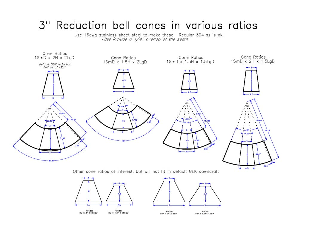 Stainless Sheet Steel Reduction Bells