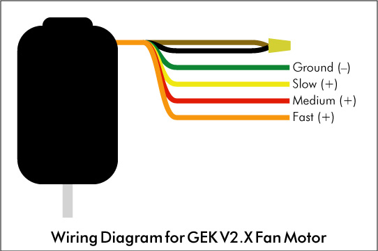 GEK V2 Fan Wiring Diagram gek wiki first run start up instructions blower fan wiring at gsmx.co